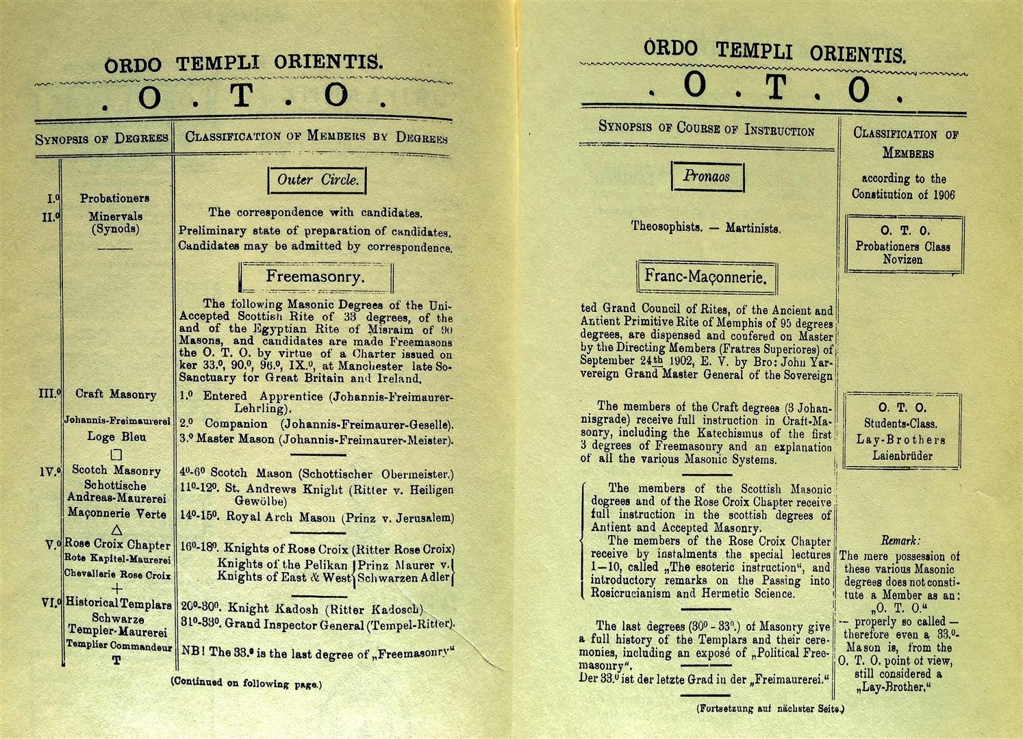 Theodor Reuss 1917 Ordo Templi Orientis Memphis-Misraim Rosicrucians Illuminati Synopsis of Degrees