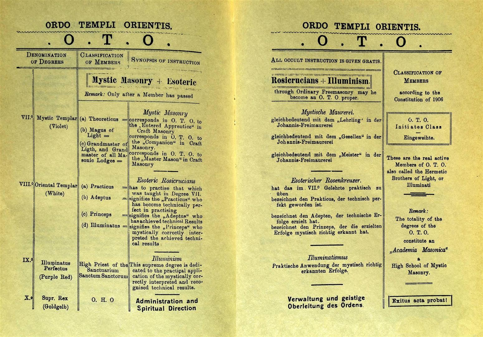 O.T.O. Les Frères de Lumière dans les Sept Églises d'Asie - Ordo Templi Orientis