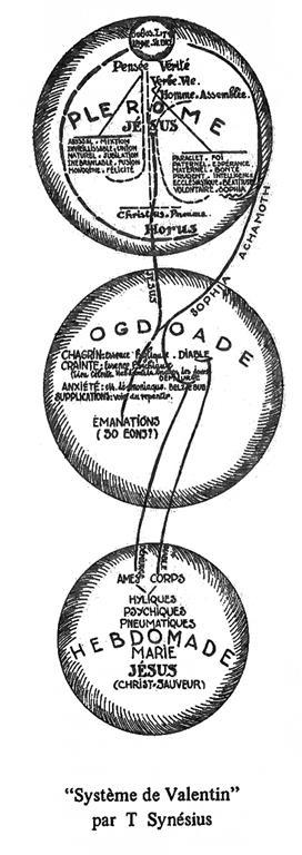The Ordo Templi Orientis Phenomenon Valentinus