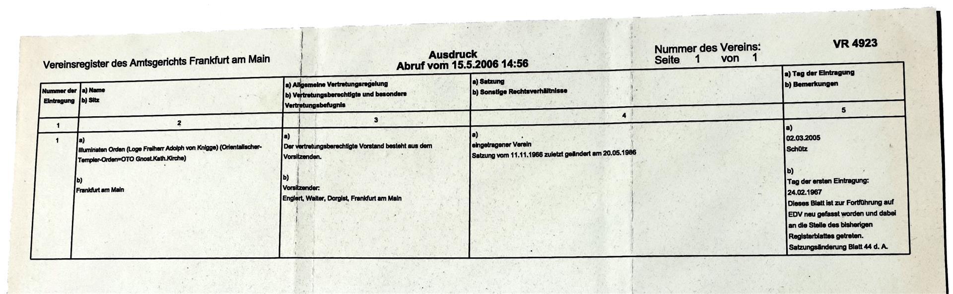 Walter Englert, Ordo Templi Orientis, Ordo Illuminatorum, legally registered