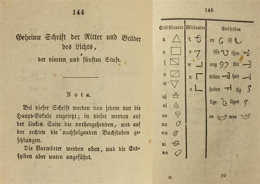 Der Signatstern Magus des Lichts - Brotherhood of Light - Bruederschaft des Lichtes - Ordo Templi Orientis Theodor Reuss