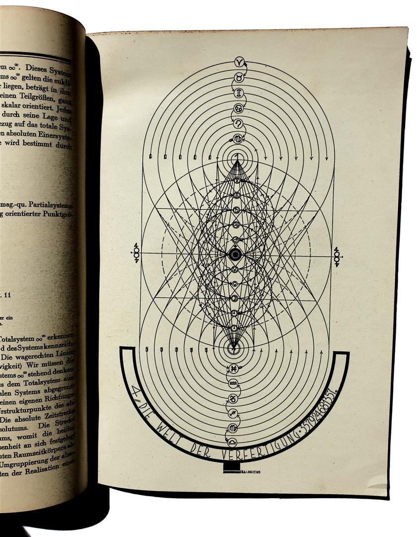 Albin Grau Pacitius Fraternitas Saturni Saturn-Gnosis