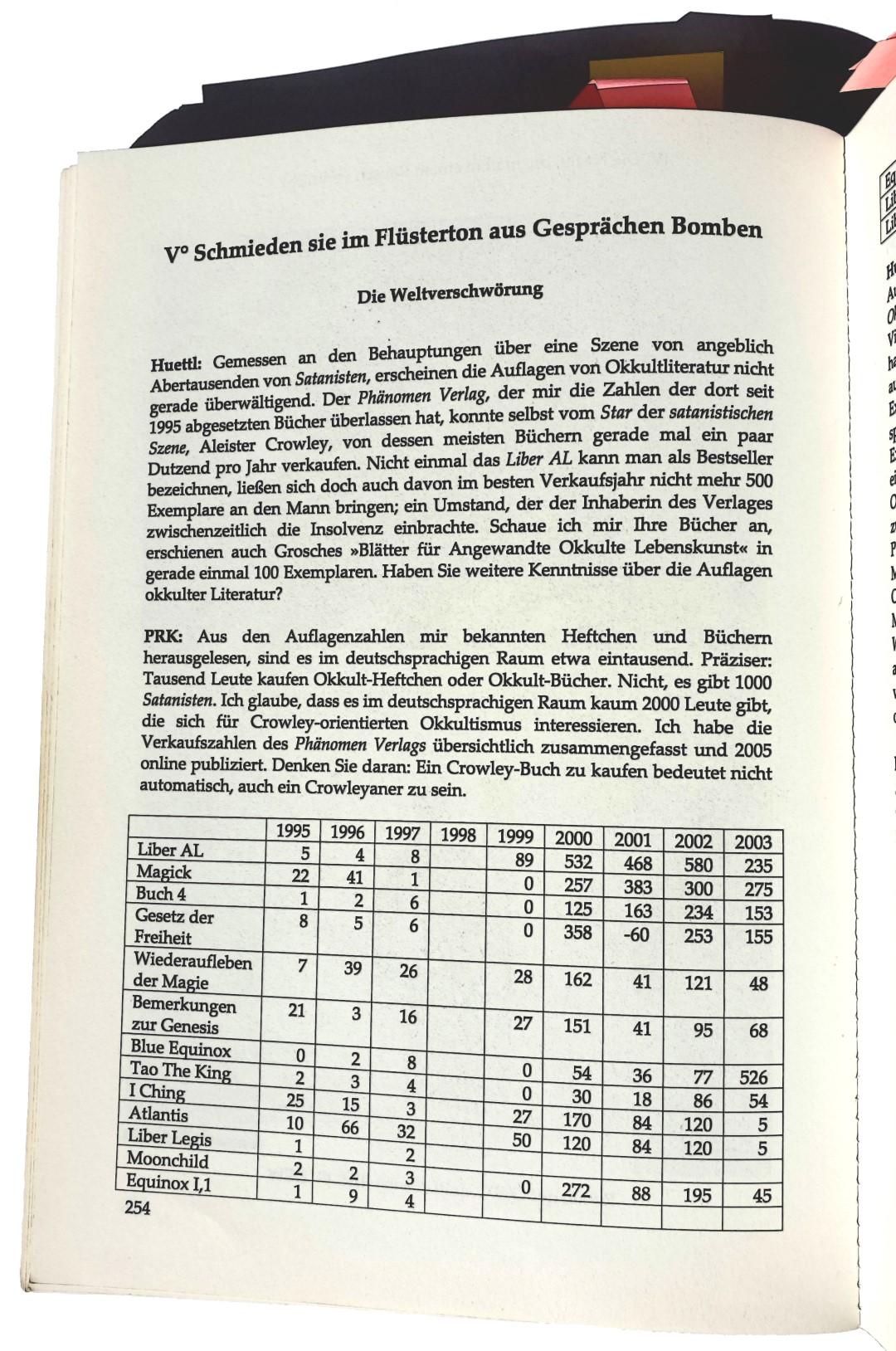 Andreas Huettl Peter-R. König SATAN Jünger, Jäger und Justiz Phaenomen Verlag William Breeze Caliphate Ordo Templi Orientis